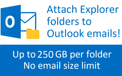 How to attach Windows Explorer folders to Outlook emails doing a drag and drop.